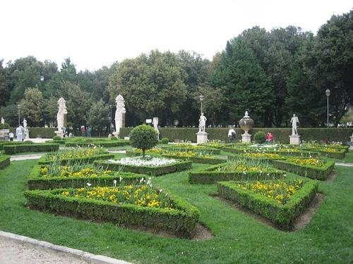 Indirizzo Villa Borghese